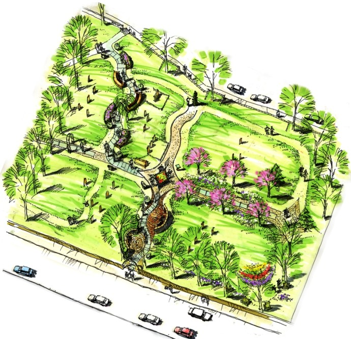 ... Garden Design Birds Eye View