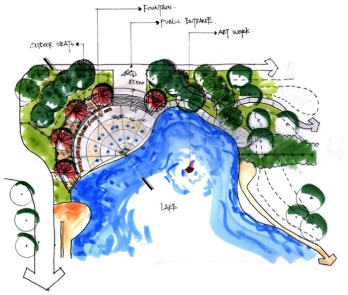 Nursing Home Design Standards Uk: Weddle Landscape Design